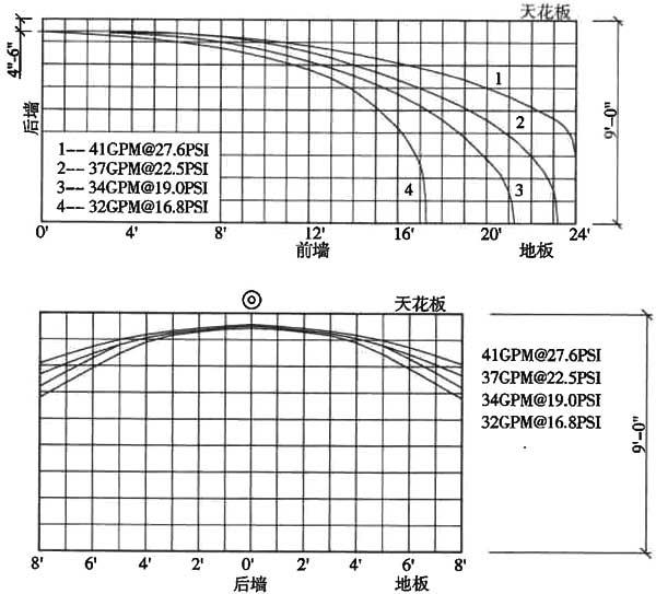 流量换算单位_自动喷水灭火系统设计规范[附条文说明]GB50084-2017建标库
