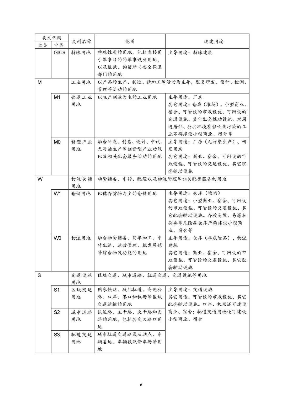 深圳15年义务教育_深圳市城市规划标准与准则 2018年局部修订稿 建标库
